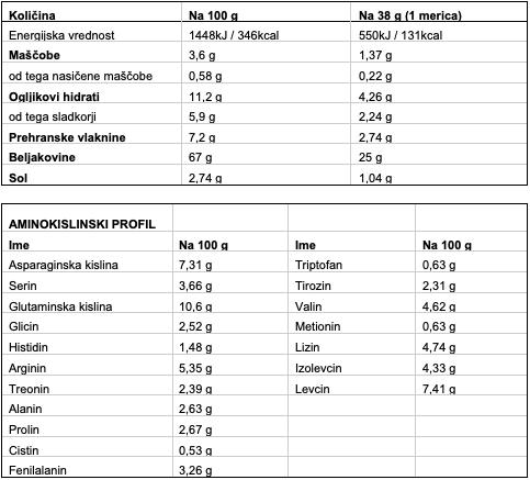 proteini vivolife banana